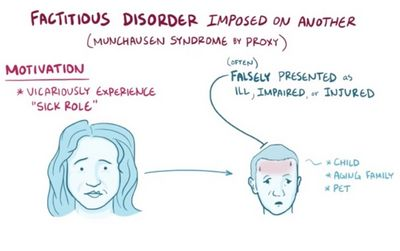 What Are the Most Common Symptoms of Munchausens Syndrome by Proxy?